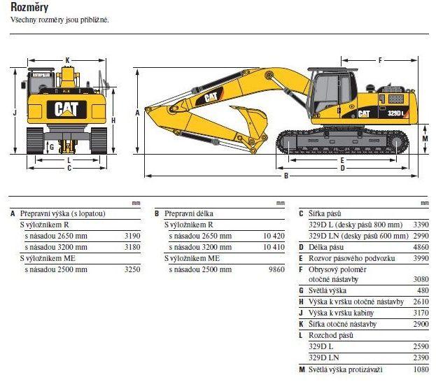 cat329roz