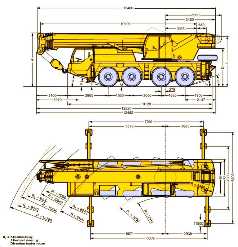 Rozměry autojeřábu LTM1060/1